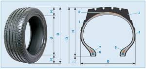 Parametry1 300x142 - Шины для приоры размеры