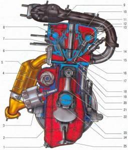 Приора мотор в классику