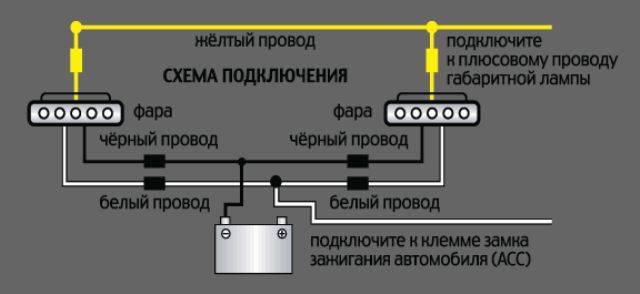 Ustanovka DHO na kalinu 1 - Ходовые огни на калину своими руками