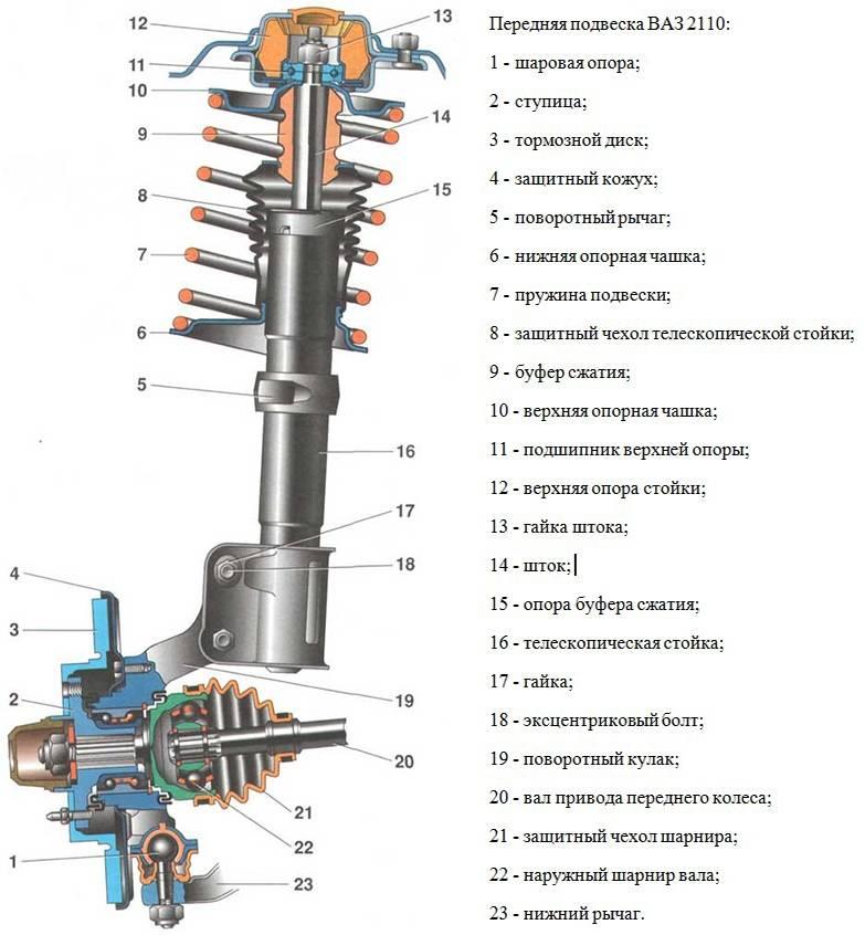 perednjaja podveska vaz 2110 - Чертеж передней подвески ваз 2110